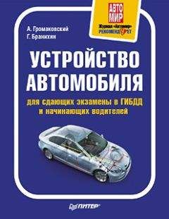 Георгий Бранихин - Устройство автомобиля для сдающих экзамены в ГИБДД и начинающих водителей